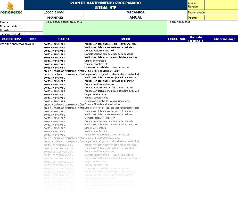 Plan de mantenimiento de centrales termosolares