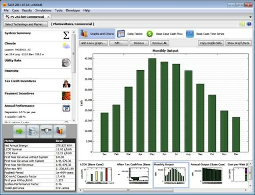 Screenshot of the System Advisor Model's application user-interface.